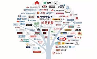 100亿同学商圈